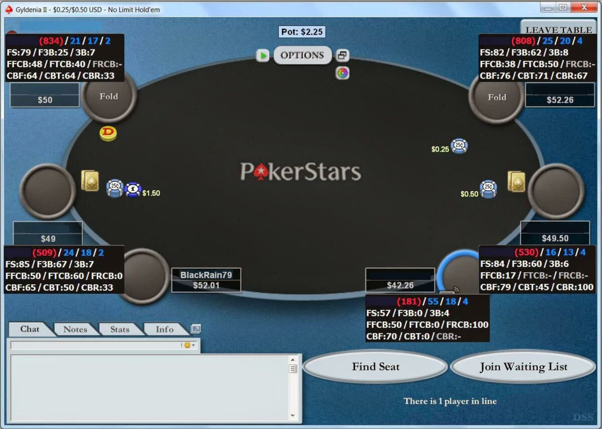 In Need of Poker Software